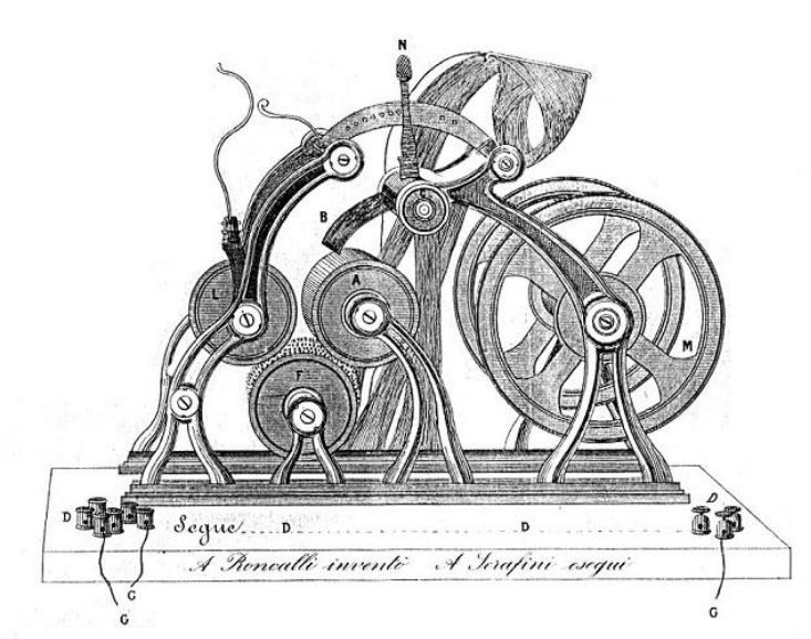 Bologna 1888 - Melografo Elettromagnetico